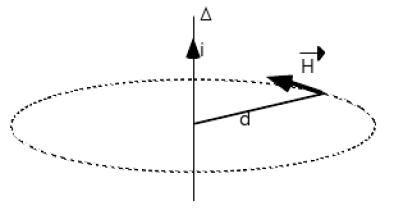 Théorème d'ampère fil infini